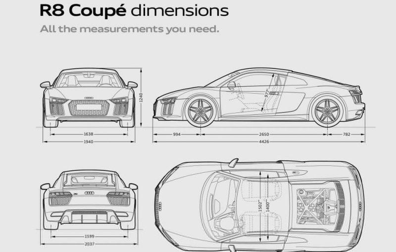 Габариты Audi R8