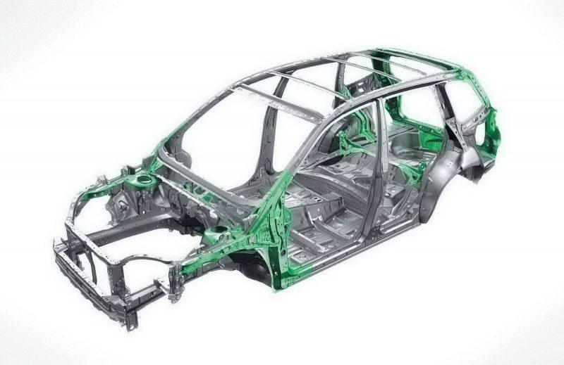 безопасность Subaru Forester 3