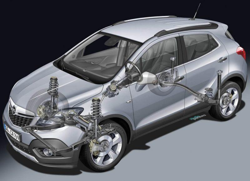 Opel Mokka подвеска