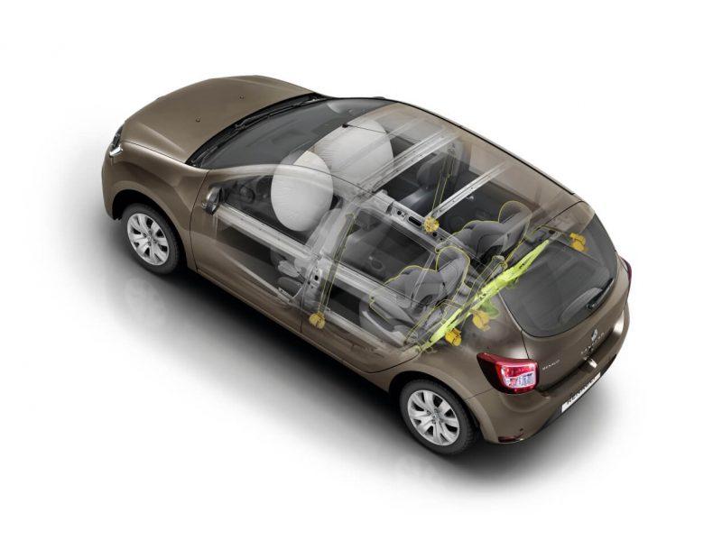 Безопасность Renault Sandero