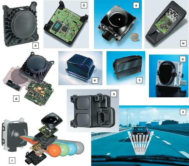Автоэлектроника и автомобильные датчики