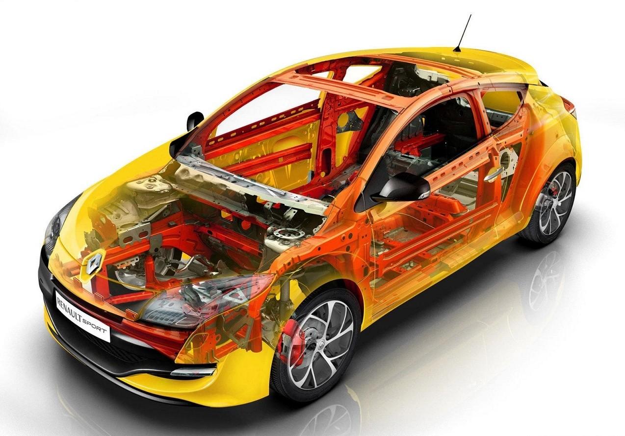 Безопасность Renault Megane RS