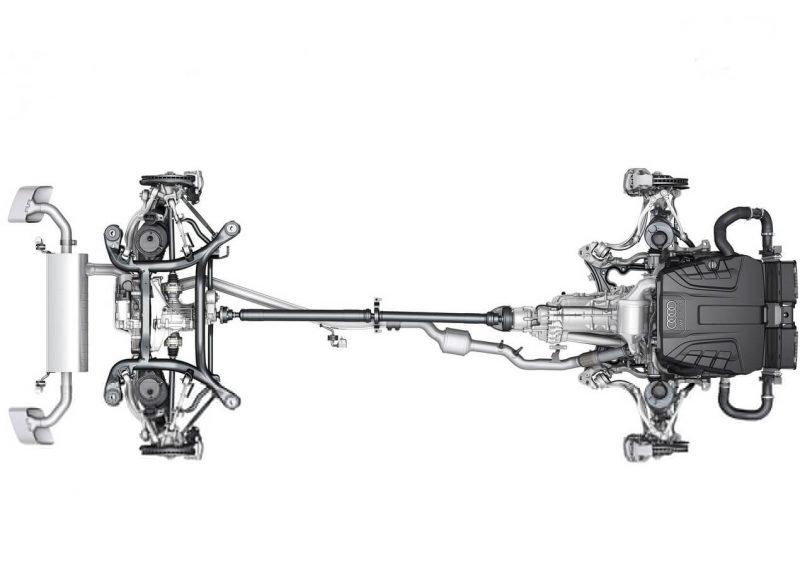 Трансмиссия Audi Q7