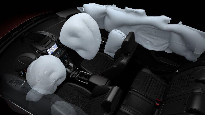 Безопасность Ford Kuga